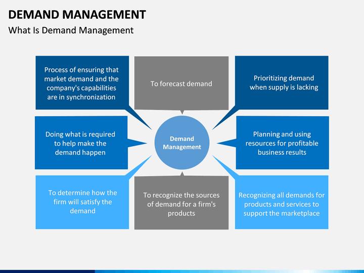 Demand management powerpoint template.