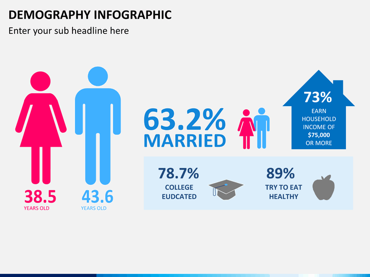 Demography Powerpoint Template Sketchbubble
