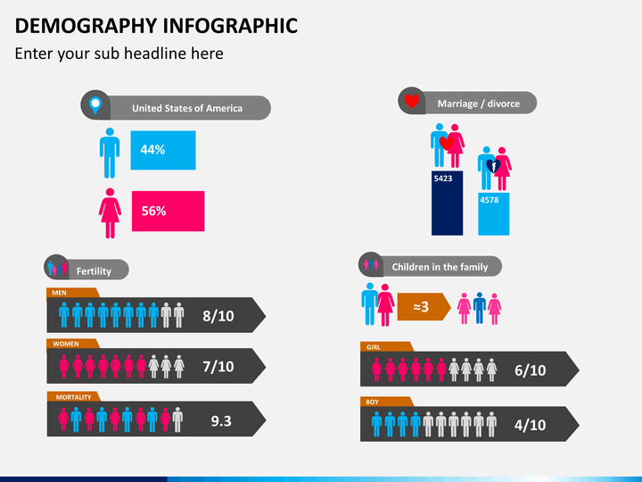 Internet Marketing Icon Png Demography PowerPoint ...