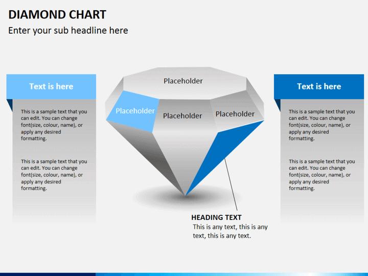 Diamond chart PPT slide 1