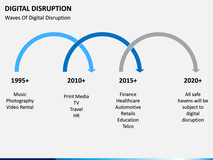 Digital Disruption Powerpoint Template