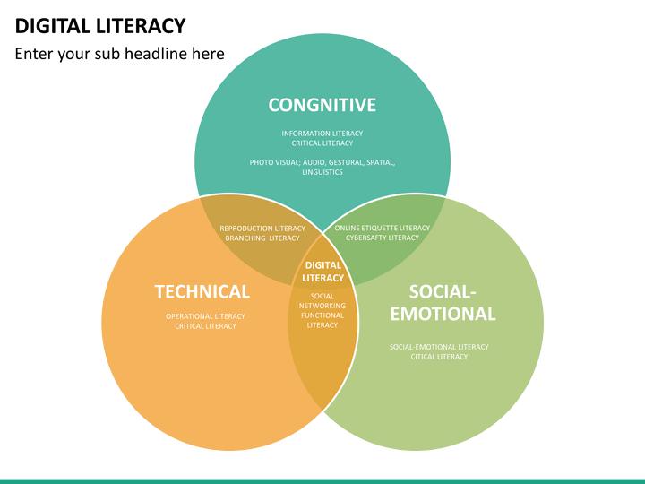 Digital Literacy PowerPoint Template | SketchBubble