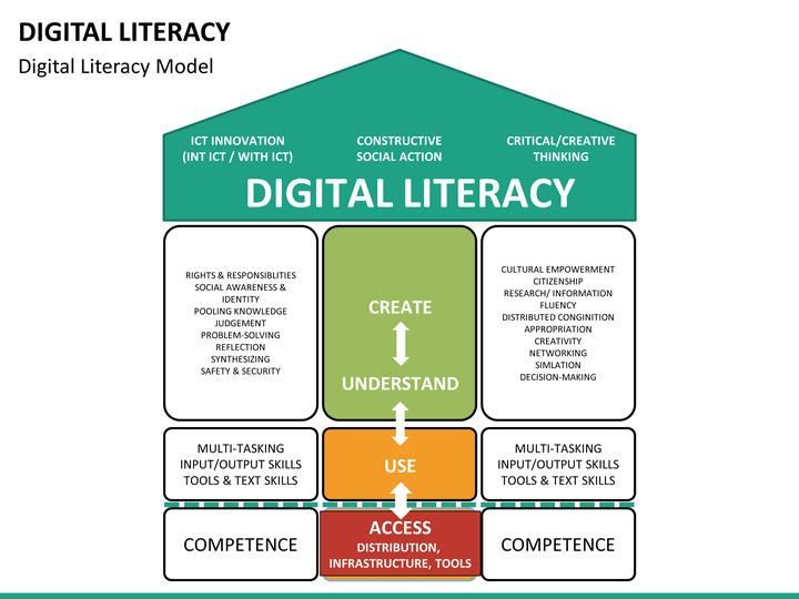 Digital Literacy Powerpoint Template Sketchbubble