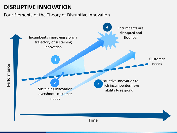disruptive innovation powerpoint template