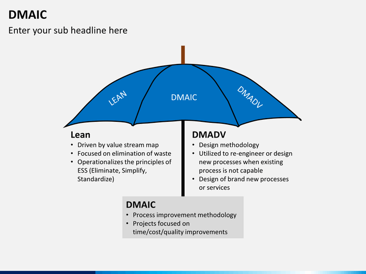 dmaic powerpoint template