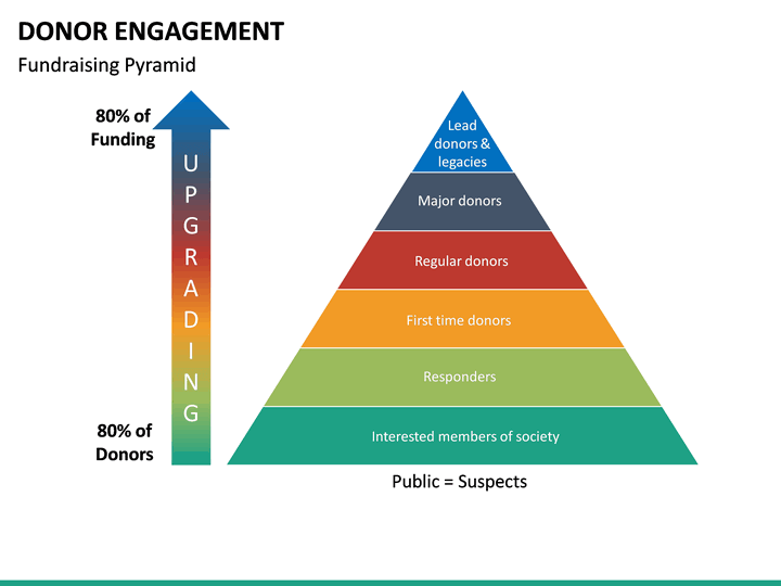 donor engagement powerpoint template