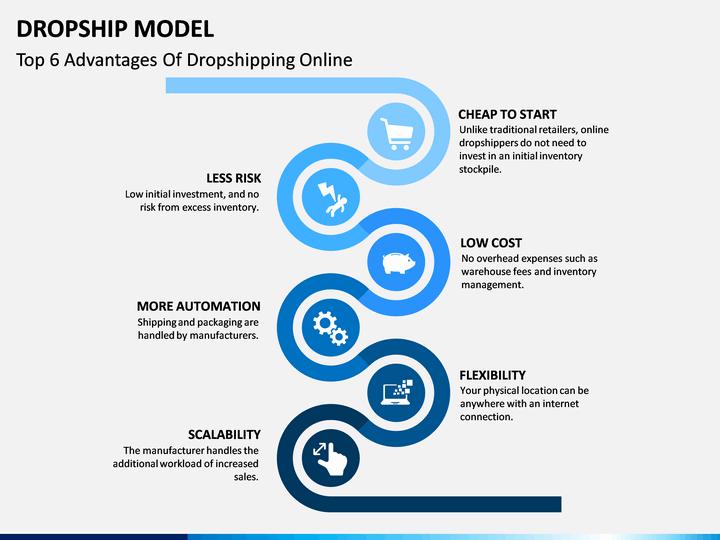 Drop Ship Model