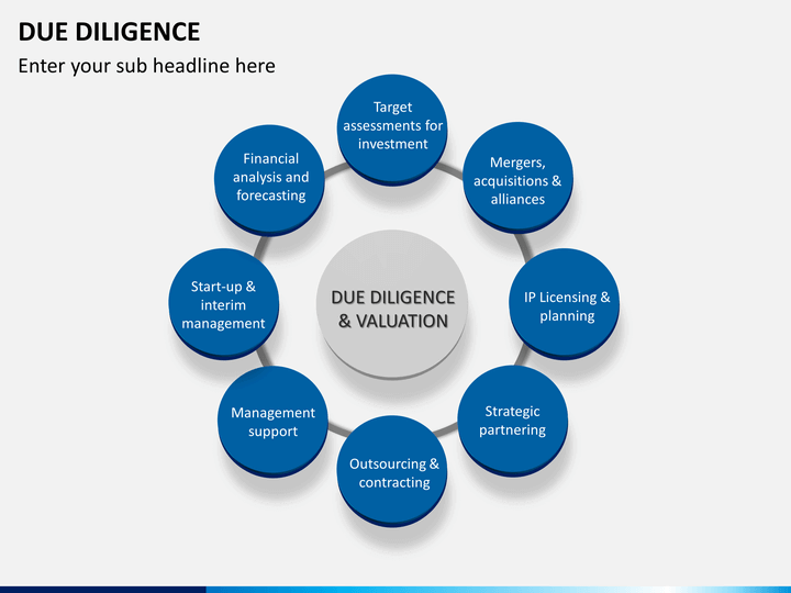 Due Diligence PowerPoint Template | SketchBubble
