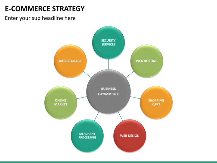 marketing strategies with ecommerce