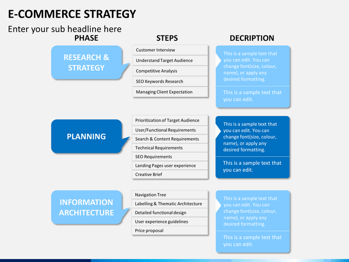 e trade strategy and electronic commerce A study of barriers to e-commerce adoption among smes in this can help the organization to design strategy in taking electronic commerce or e-commerce is the.