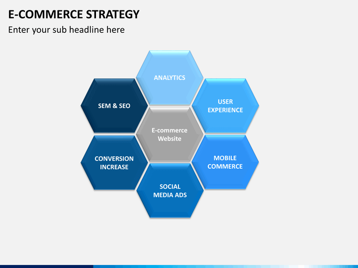 E Commerce Strategy Powerpoint Template Sketchbubble