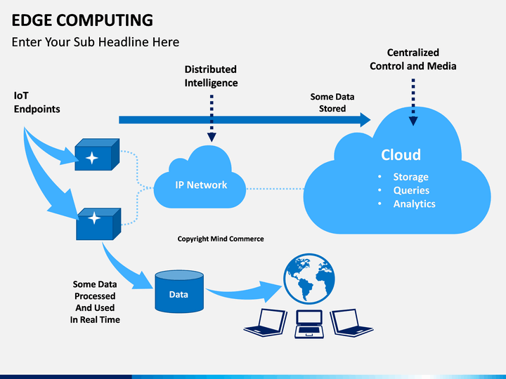 Edge Computing Powerpoint Template