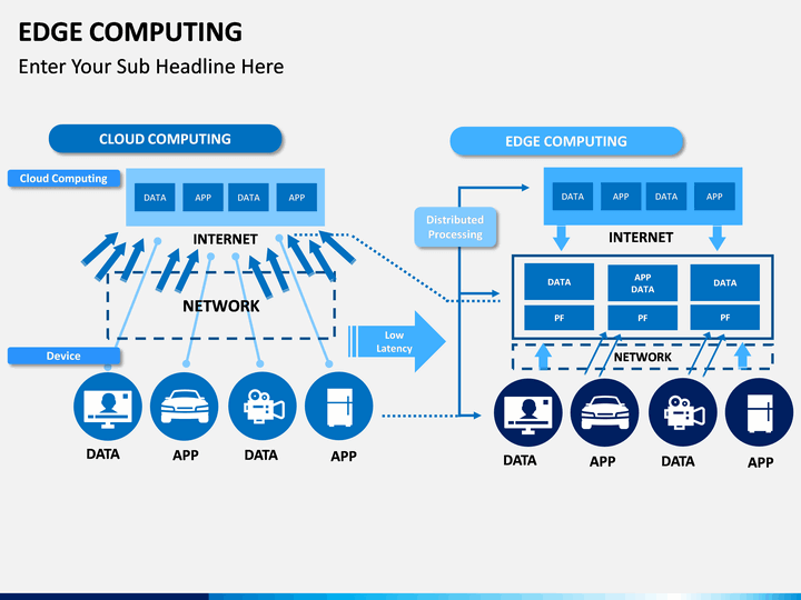 edge computing powerpoint template