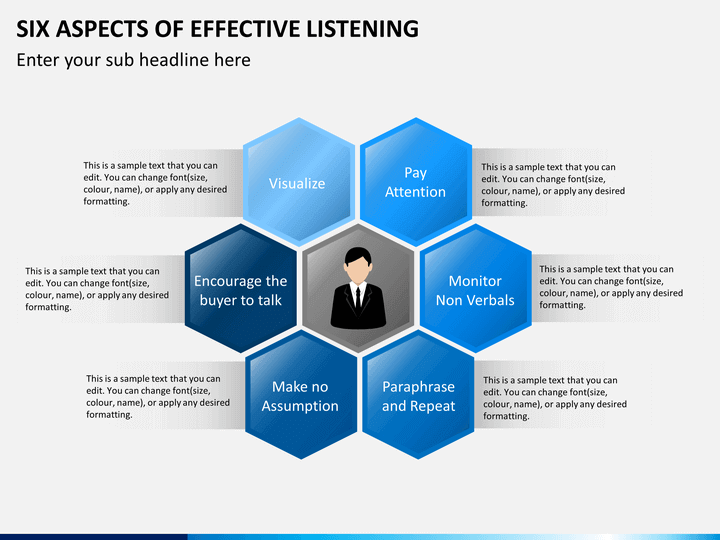 Six Aspects of Effective Listening PowerPoint Template   SketchBubble