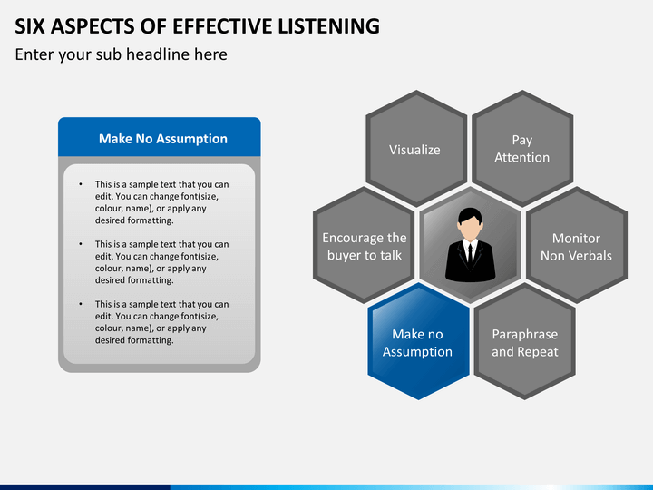 six aspects of effective listening powerpoint template