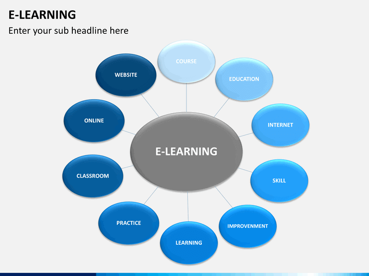 E Learning Powerpoint Template Sketchbubble