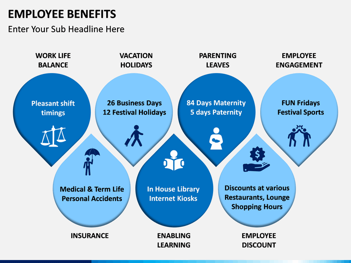 Employee Benefits Powerpoint Template