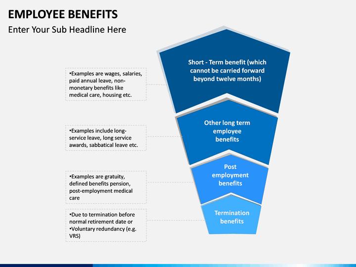 employee benefits powerpoint template