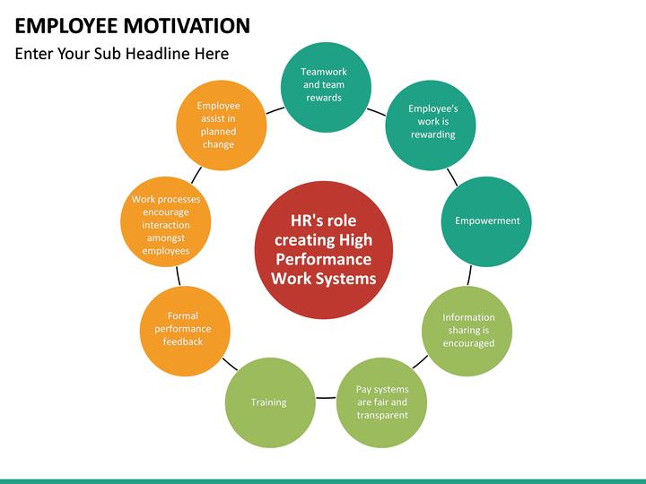 employee motivation powerpoint template