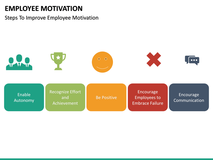 employee motivation at subway It's a new year and subway restaurants and the american heart association are encouraging consumers to add just chick-fil-a investing $1465m in employee.
