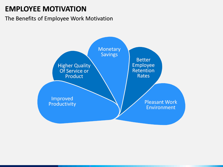 understanding employee motivation Human resources blog taking the time to understand employee's and grow with a company can be a powerful source of motivation not all employees.