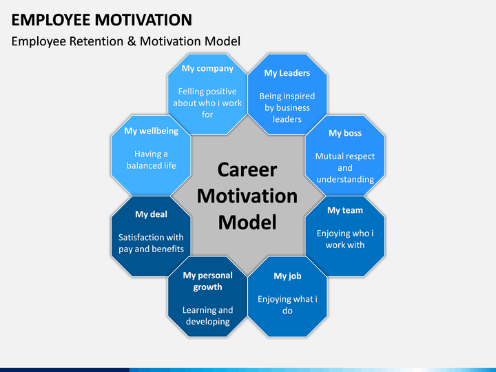 Motivation sign presentation template for powerpoint and keynote.