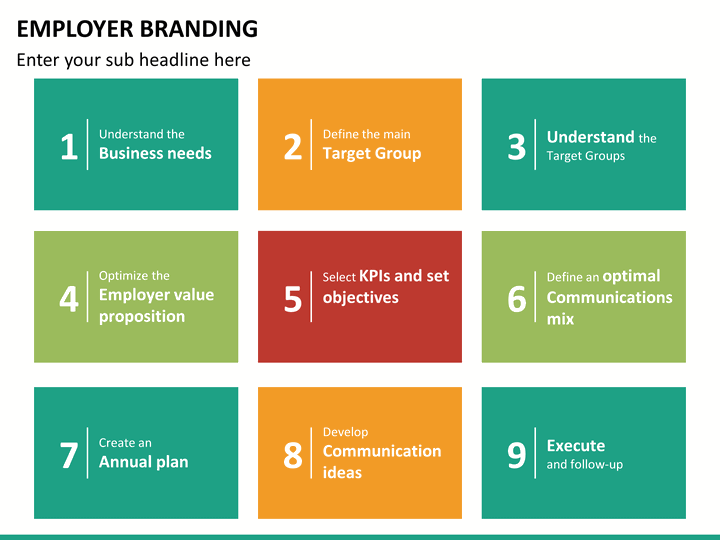 Employer Branding Powerpoint Template Sketchbubble