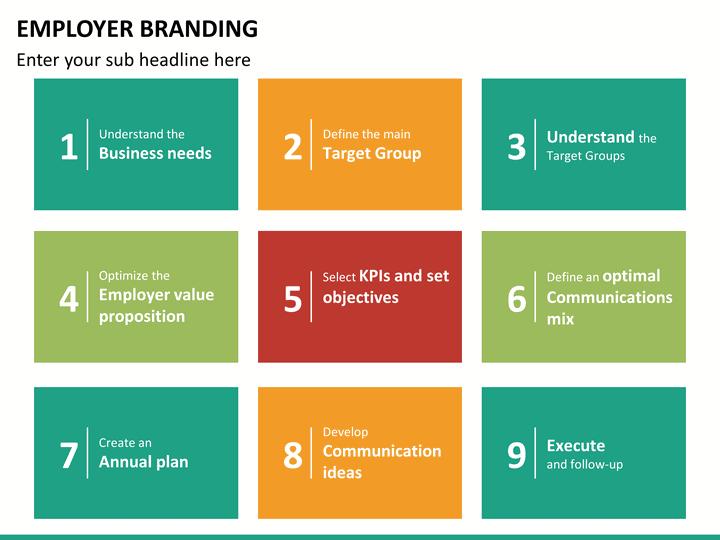 Employer Branding PowerPoint Template | SketchBubble