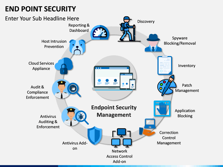 End Point Security Powerpoint Template