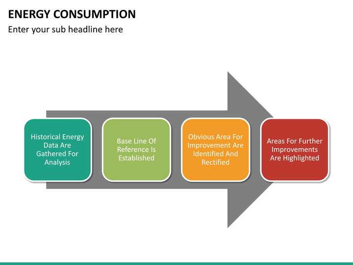 Energy Consumption Powerpoint Template Sketchbubble