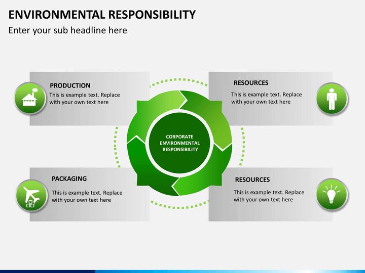 Corporate environmental responsibility