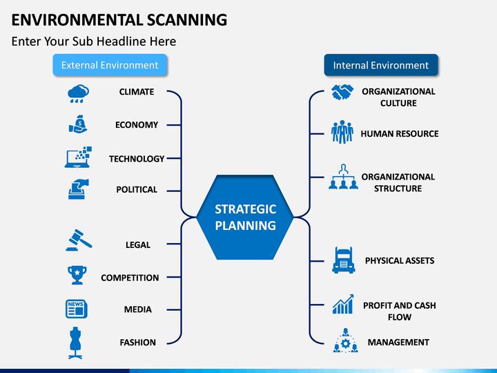 environmental scanning system for a hotel Team leader: cynthia scheuer, pt pta program director mission of an ongoing environmental scanning system at hfcc cpi environmental scanning team.
