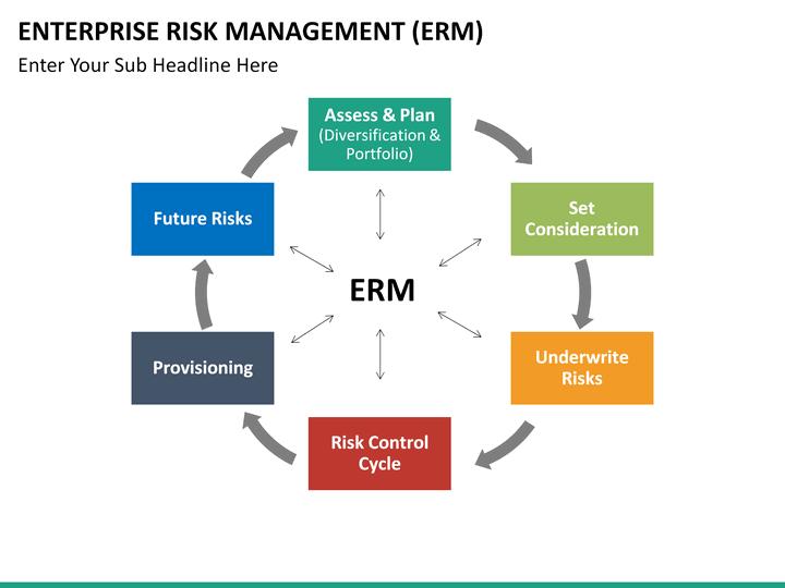 process flow diagram images free enterprise risk management  erm  powerpoint template  enterprise risk management  erm  powerpoint template