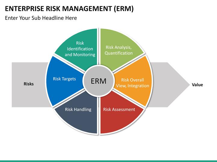 enterprise risk management  erm  powerpoint template