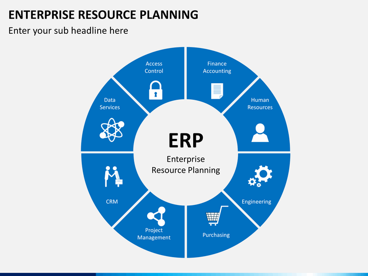 enterprise resource planning  erp  powerpoint template