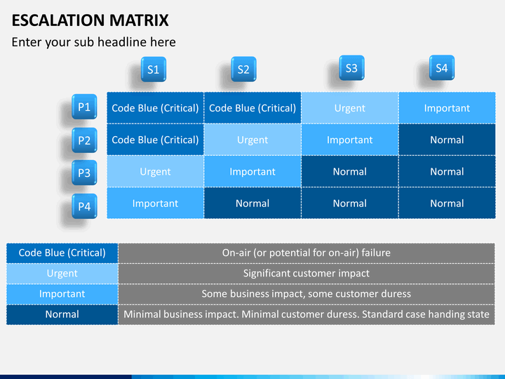 escalation matrix powerpoint template