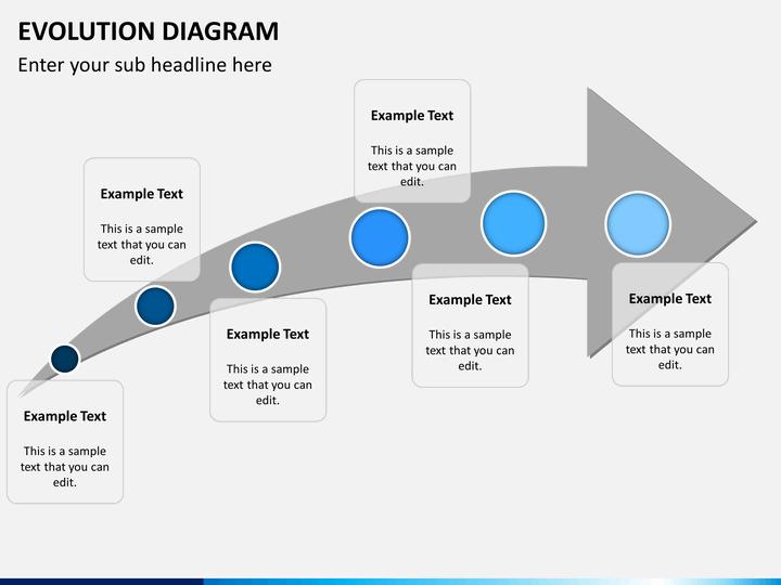 Evolution powerpoint template sketchbubble evolution diagram ppt slide 13 toneelgroepblik Gallery
