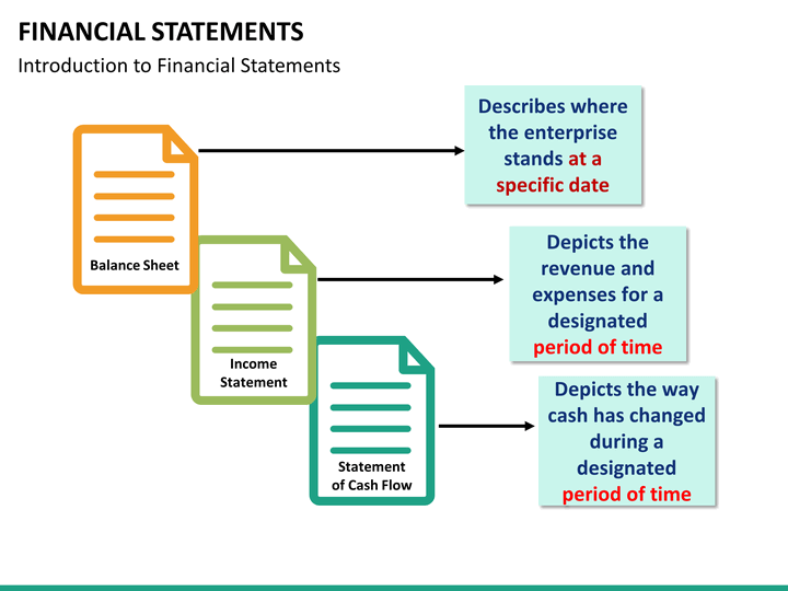 financial statements powerpoint template