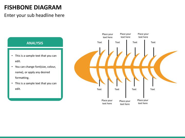 Fishbone diagram powerpoint template sketchbubble fishbone diagram ppt slide 18 ccuart Choice Image
