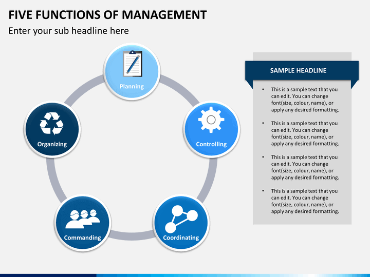 Five Functions Of Management Powerpoint Template
