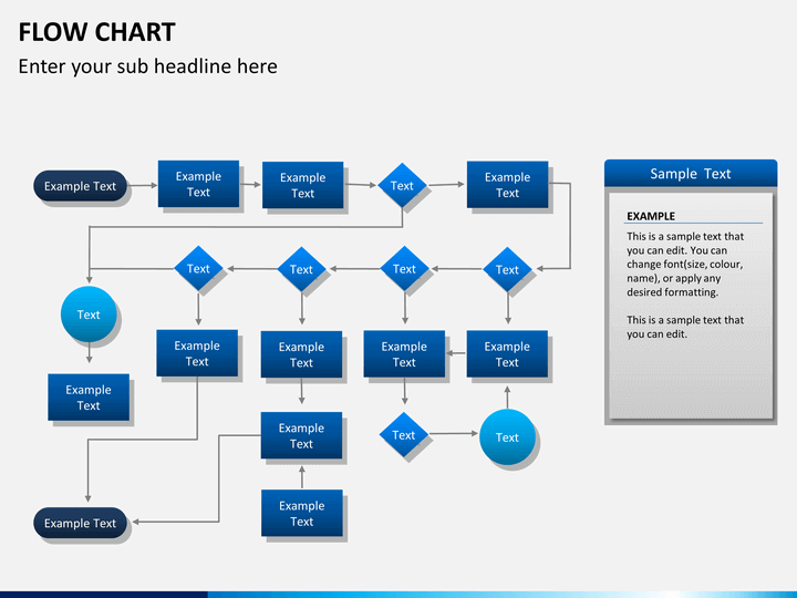 Process flow chart ppt