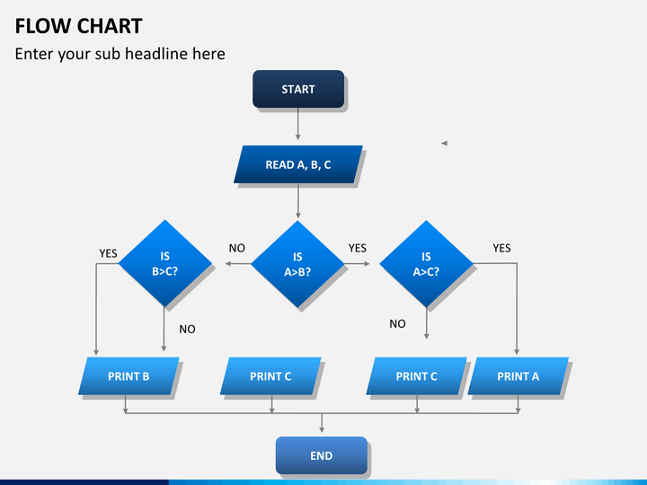 powerpoint flow chart template sketchbubble
