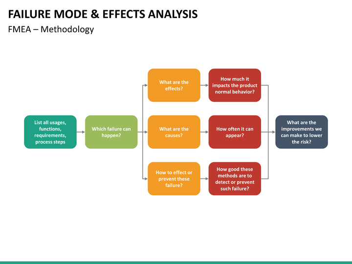 an analysis of the effects of the environment on peoples emotions The effect of festival atmospherics on visitors' emotions and satisfaction  elicit  different sets of emotions, and these emotions, in turn, influence people's reaction  to the  perception and interpretation of the physical and social environment.