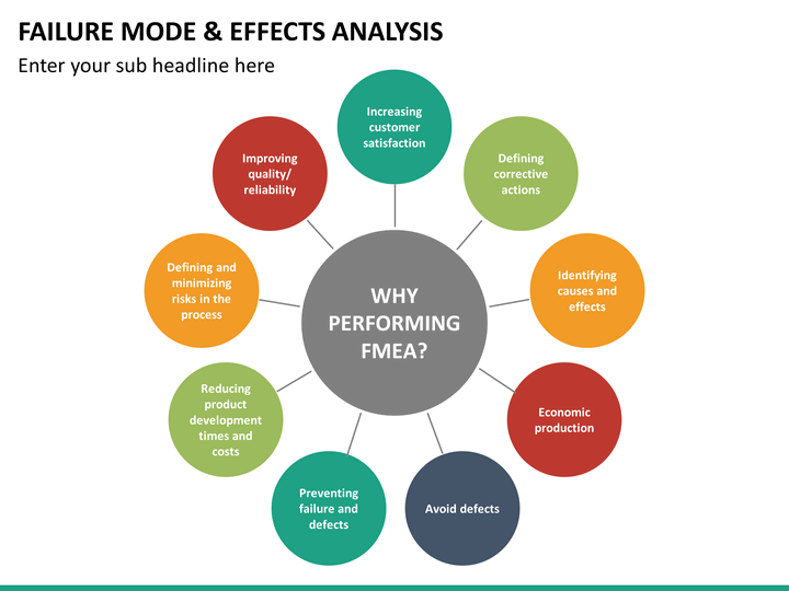 failure mode and effect analysis  fmea  powerpoint