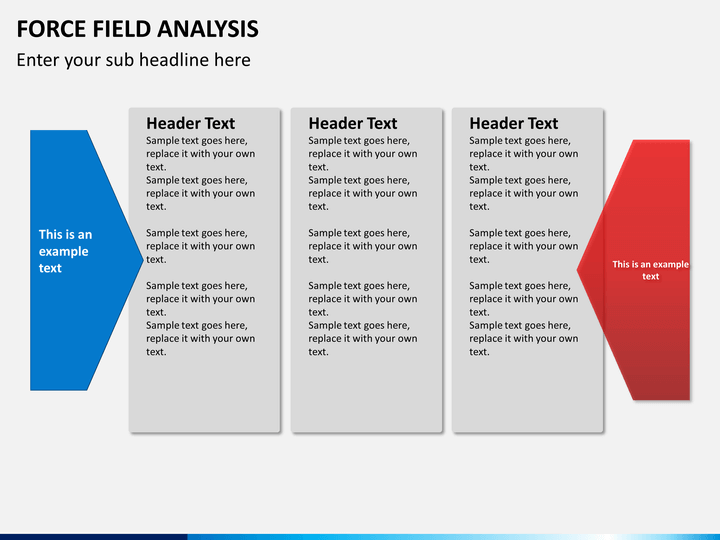 force field analysis sample