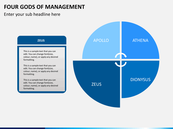 gods of management God is the creator of time, and he alone controls it a time management expert was teaching a seminar for executives he placed a large, clear open-mouthed jar in front of the group.