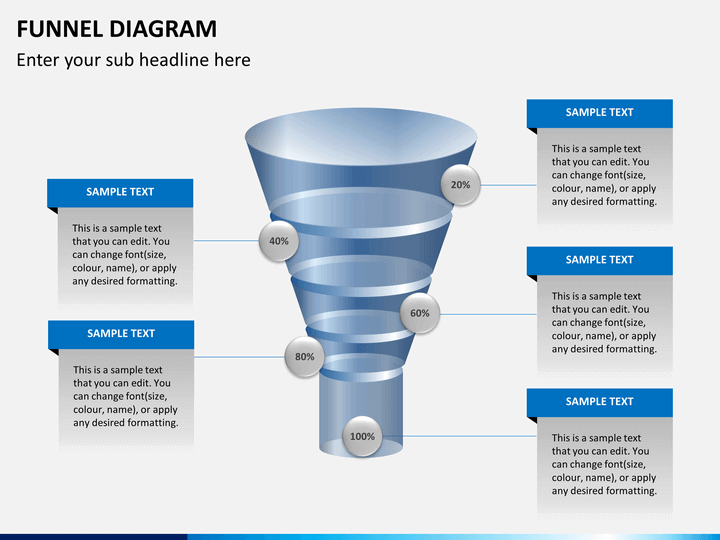 Funnel diagram PPT slide 1