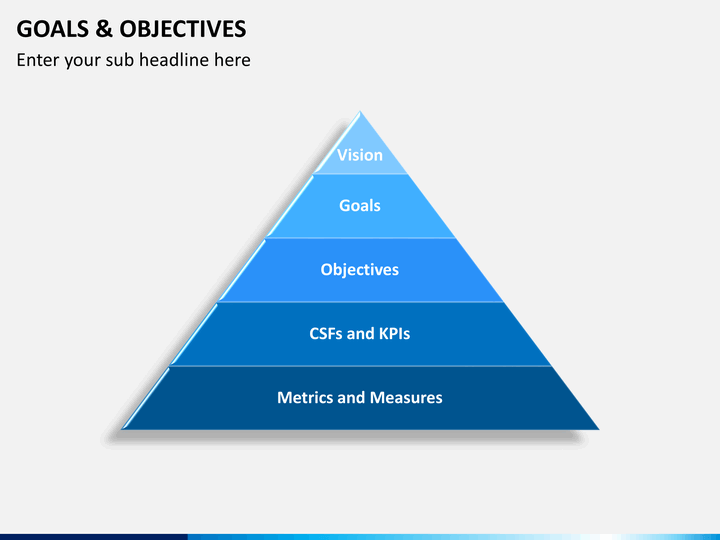 goals and objectives of pepsi