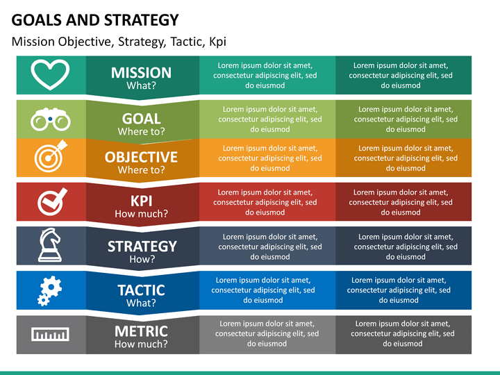 goals and strategy powerpoint template