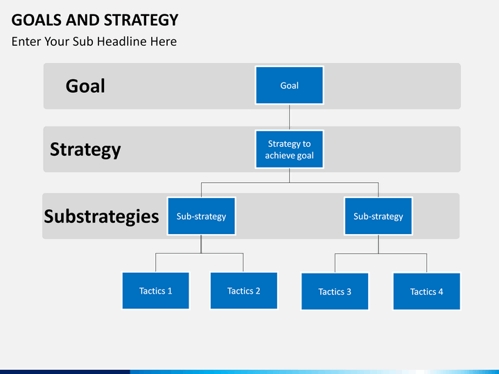 Create Your Personal Strategic Plan